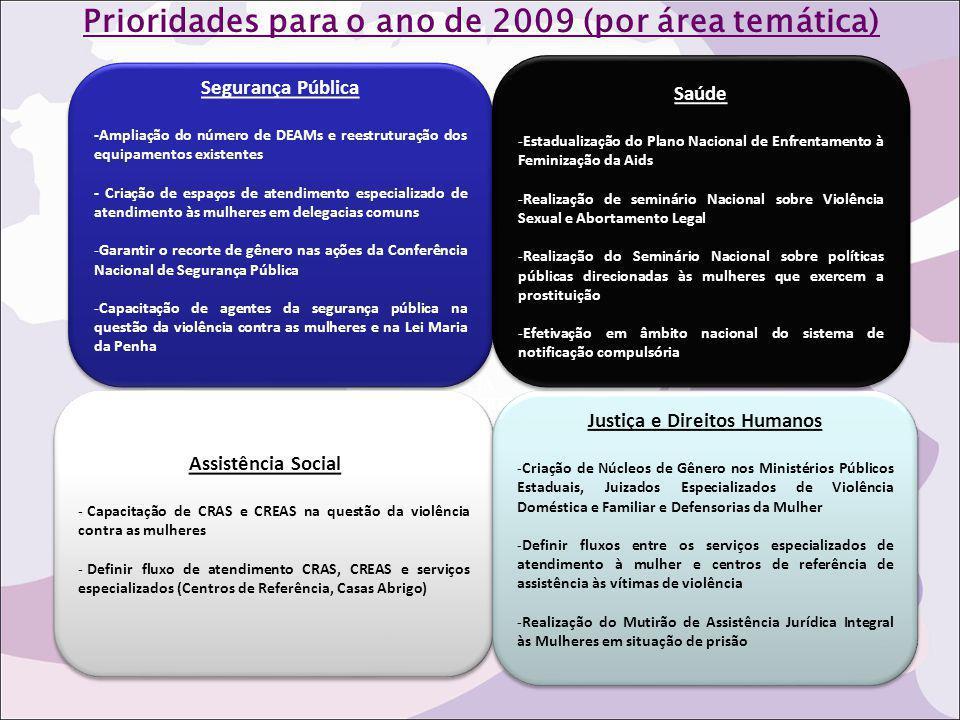 PRE VENÇÃO ASISTÊNCIA GARANTIA DE DIREITOS Segurança Pública -Ampliação do número de DEAMs e reestruturação dos equipamentos existentes - Criação de e