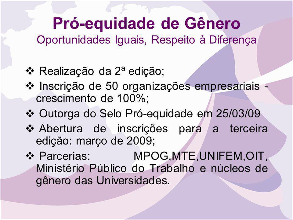 Pró-equidade de Gênero Oportunidades Iguais, Respeito à Diferença Realização da 2ª edição; Inscrição de 50 organizações empresariais - crescimento de