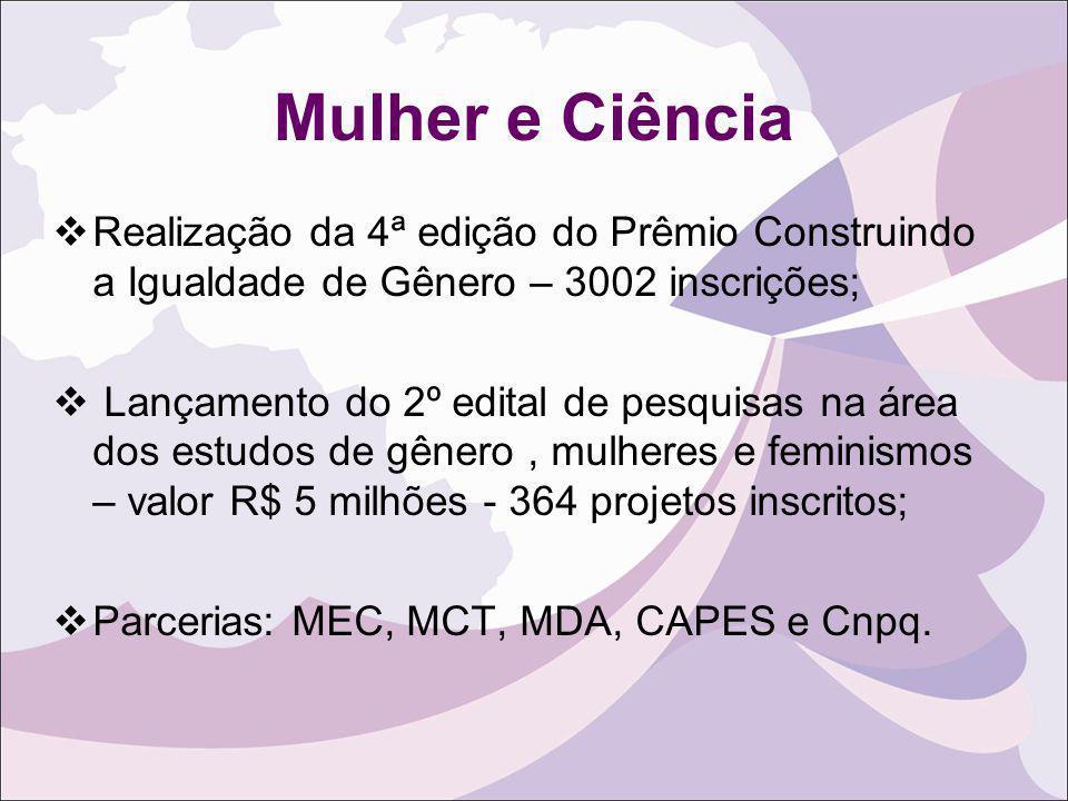 Mulher e Ciência Realização da 4ª edição do Prêmio Construindo a Igualdade de Gênero – 3002 inscrições; Lançamento do 2º edital de pesquisas na área d