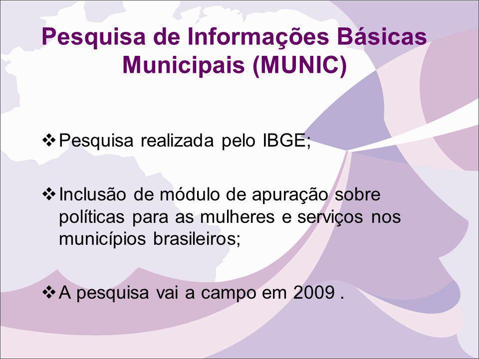 Pesquisa de Informações Básicas Municipais (MUNIC) Pesquisa realizada pelo IBGE; Inclusão de módulo de apuração sobre políticas para as mulheres e ser