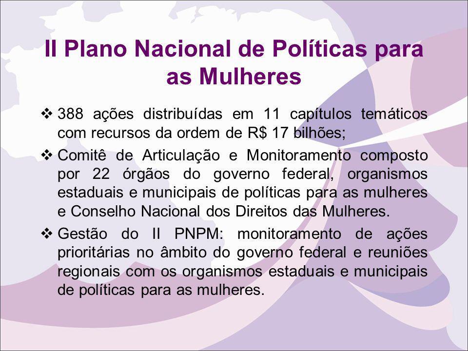 II Plano Nacional de Políticas para as Mulheres 388 ações distribuídas em 11 capítulos temáticos com recursos da ordem de R$ 17 bilhões; Comitê de Art