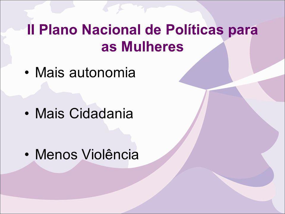 II Plano Nacional de Políticas para as Mulheres Mais autonomia Mais Cidadania Menos Violência