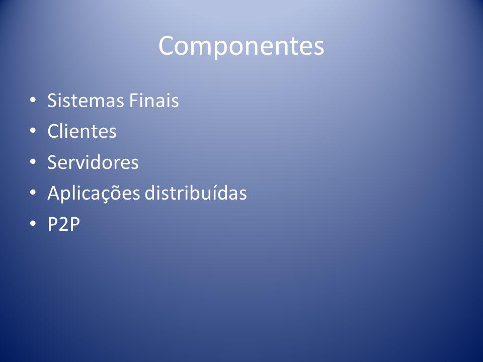 Componentes Sistemas Finais Clientes Servidores Aplicações distribuídas P2P
