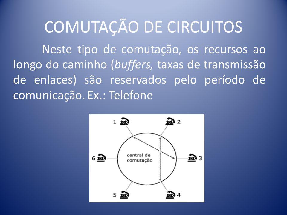 COMUTAÇÃO DE CIRCUITOS Neste tipo de comutação, os recursos ao longo do caminho (buffers, taxas de transmissão de enlaces) são reservados pelo período