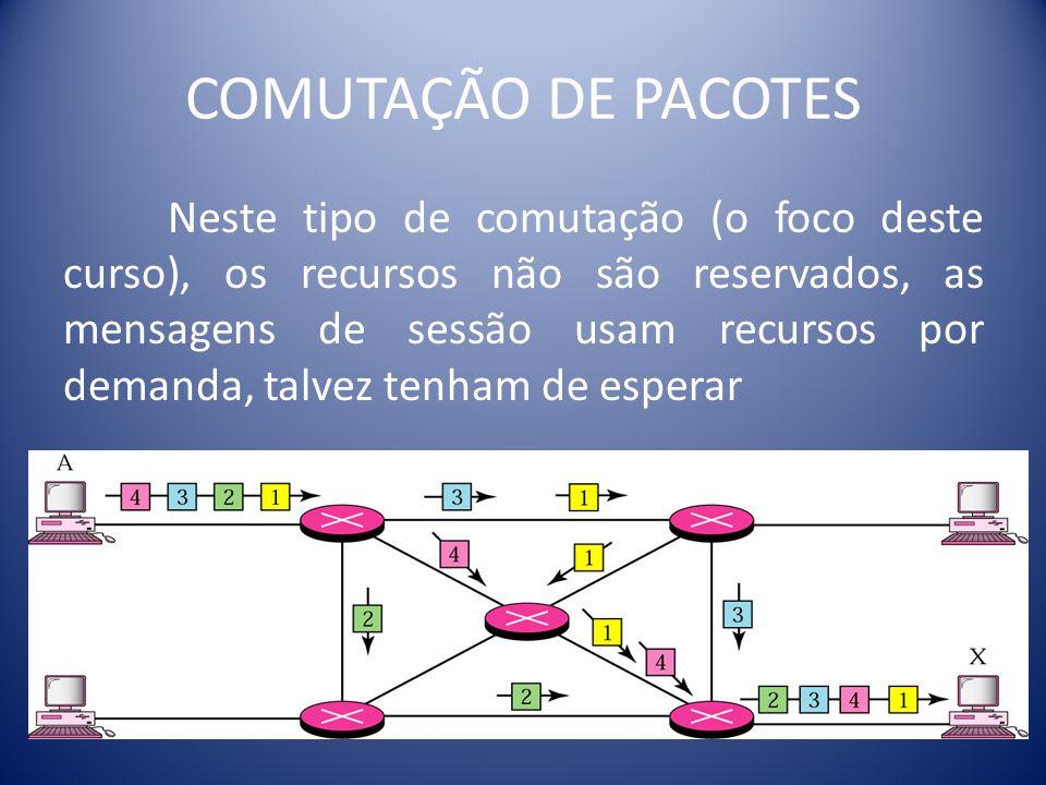 COMUTAÇÃO DE PACOTES Neste tipo de comutação (o foco deste curso), os recursos não são reservados, as mensagens de sessão usam recursos por demanda, t