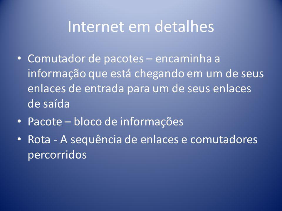 Comutador de pacotes – encaminha a informação que está chegando em um de seus enlaces de entrada para um de seus enlaces de saída Pacote – bloco de in