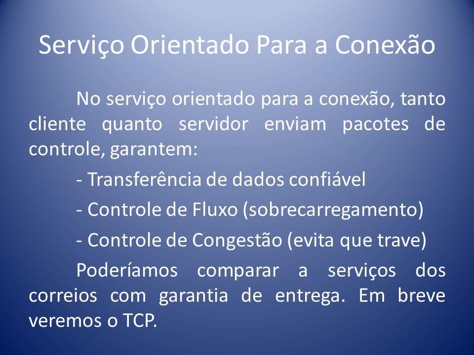 Serviço Orientado Para a Conexão No serviço orientado para a conexão, tanto cliente quanto servidor enviam pacotes de controle, garantem: - Transferên