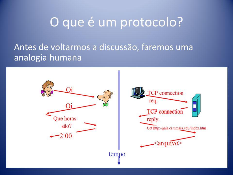 O que é um protocolo? Antes de voltarmos a discussão, faremos uma analogia humana