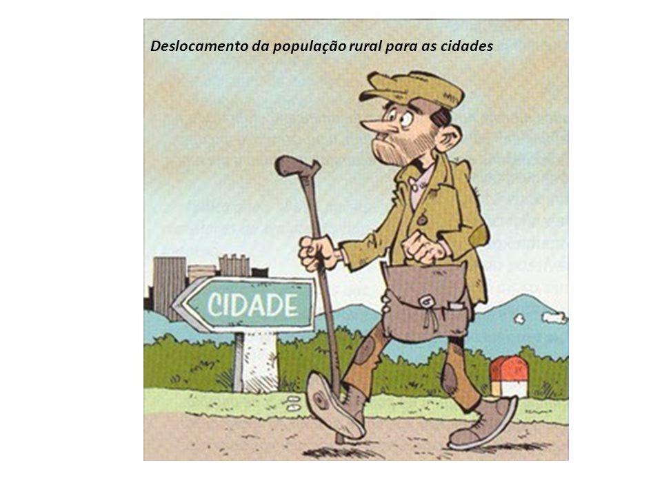 Deslocamento da população rural para as cidades
