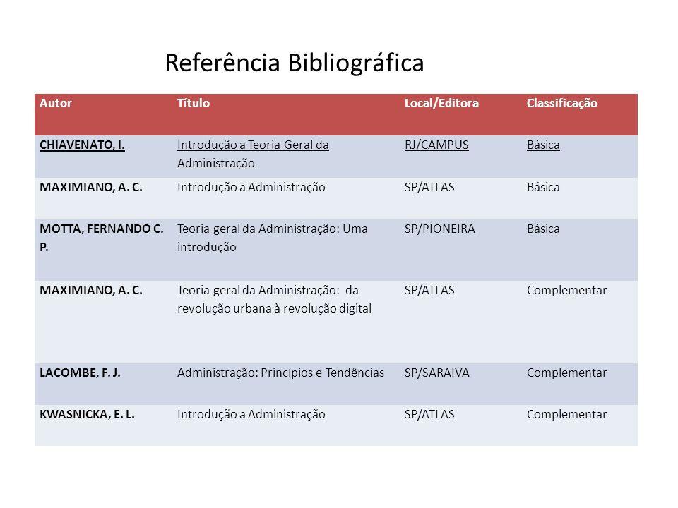 Referência Bibliográfica AutorTítuloLocal/EditoraClassificação CHIAVENATO, I. Introdução a Teoria Geral da Administração RJ/CAMPUSBásica MAXIMIANO, A.