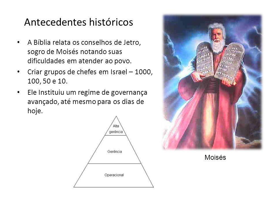 Antecedentes históricos A Bíblia relata os conselhos de Jetro, sogro de Moisés notando suas dificuldades em atender ao povo. Criar grupos de chefes em