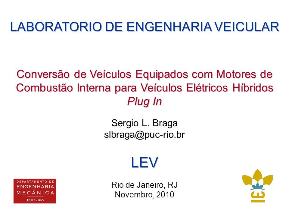 LABORATORIO DE ENGENHARIA VEICULAR Sergio L.
