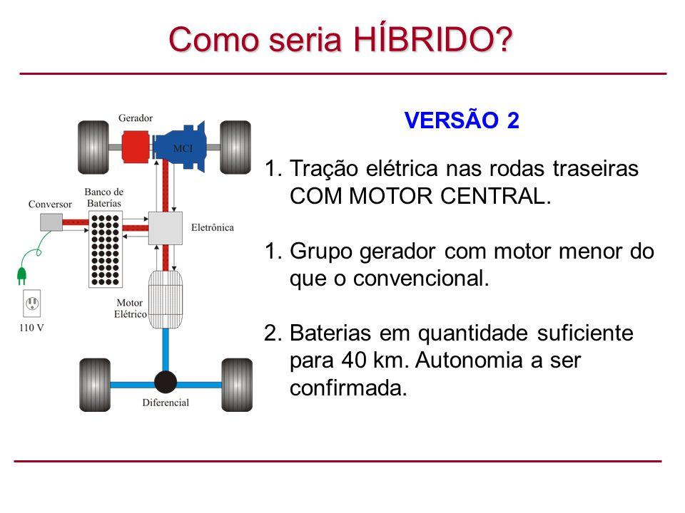 Como seria HÍBRIDO.VERSÃO 2 1.Tração elétrica nas rodas traseiras COM MOTOR CENTRAL.