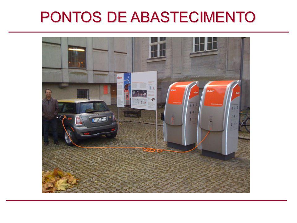 PONTOS DE ABASTECIMENTO