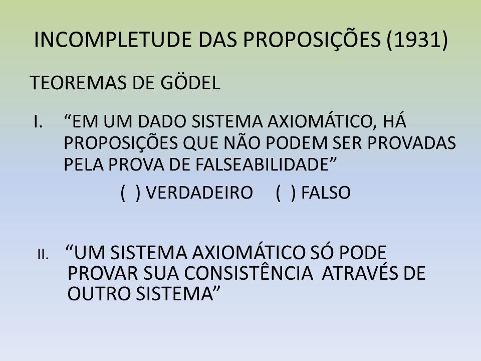 INCOMPLETUDE DAS PROPOSIÇÕES (1931) TEOREMAS DE GÖDEL I.EM UM DADO SISTEMA AXIOMÁTICO, HÁ PROPOSIÇÕES QUE NÃO PODEM SER PROVADAS PELA PROVA DE FALSEAB