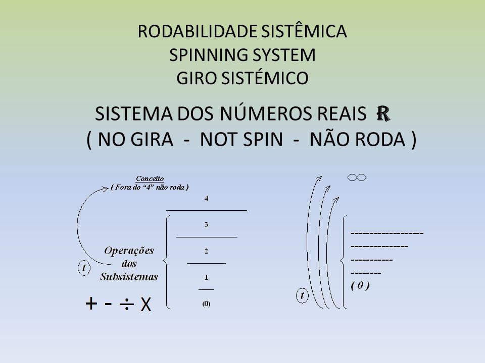 RODABILIDADE SISTÊMICA SPINNING SYSTEM GIRO SISTÉMICO SISTEMA DOS NÚMEROS REAIS R ( NO GIRA - NOT SPIN - NÃO RODA )