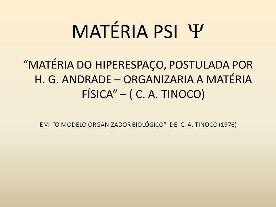 MATÉRIA PSI MATÉRIA DO HIPERESPAÇO, POSTULADA POR H. G. ANDRADE – ORGANIZARIA A MATÉRIA FÍSICA – ( C. A. TINOCO) EM O MODELO ORGANIZADOR BIOLÓGICO DE