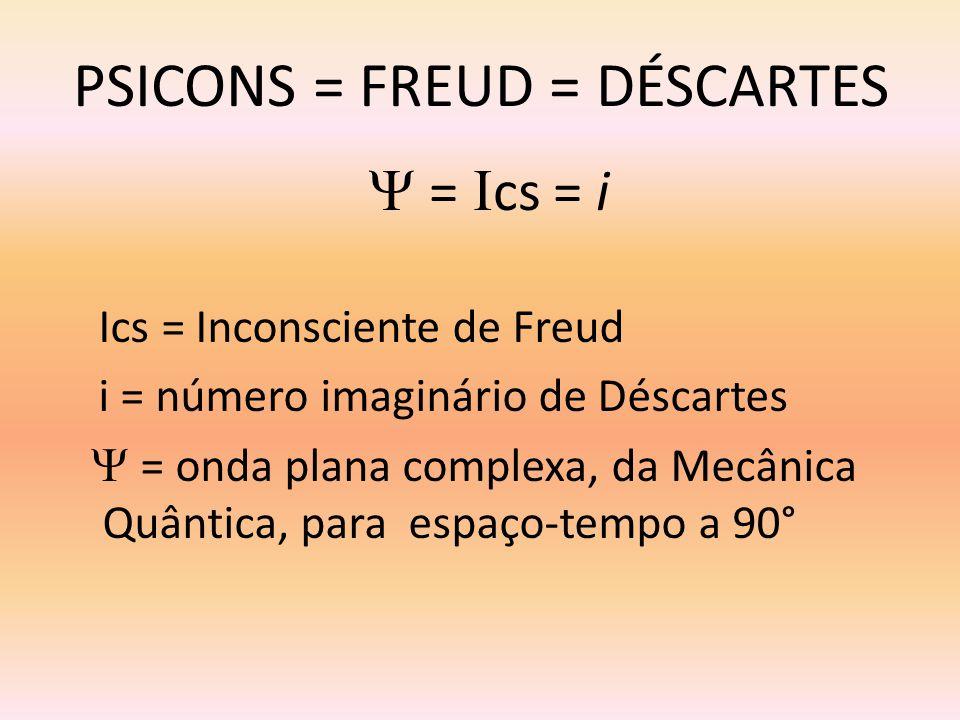 PSICONS = FREUD = DÉSCARTES = cs = i Ics = Inconsciente de Freud i = número imaginário de Déscartes = onda plana complexa, da Mecânica Quântica, para