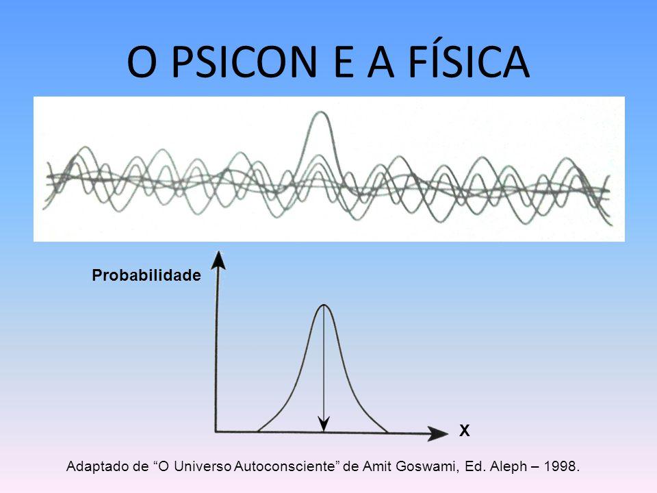 O PSICON E A FÍSICA Probabilidade X Adaptado de O Universo Autoconsciente de Amit Goswami, Ed. Aleph – 1998.