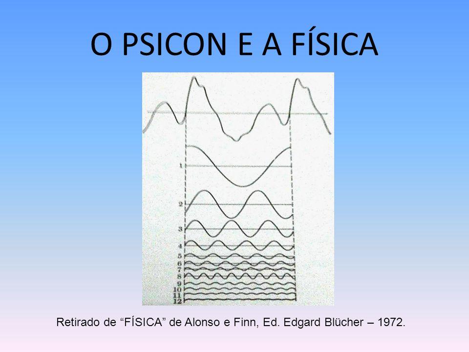 O PSICON E A FÍSICA Retirado de FÍSICA de Alonso e Finn, Ed. Edgard Blücher – 1972.