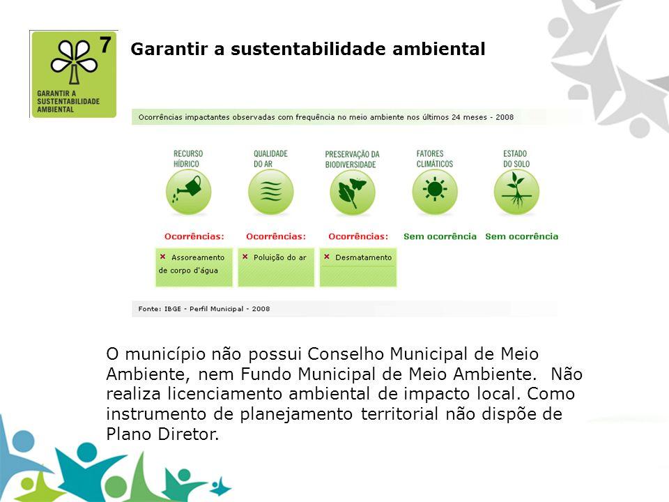 O município não possui Conselho Municipal de Meio Ambiente, nem Fundo Municipal de Meio Ambiente. Não realiza licenciamento ambiental de impacto local