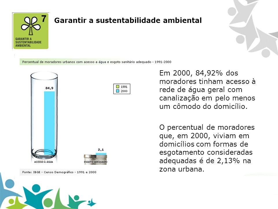 Garantir a sustentabilidade ambiental Em 2000, 84,92% dos moradores tinham acesso à rede de água geral com canalização em pelo menos um cômodo do domi