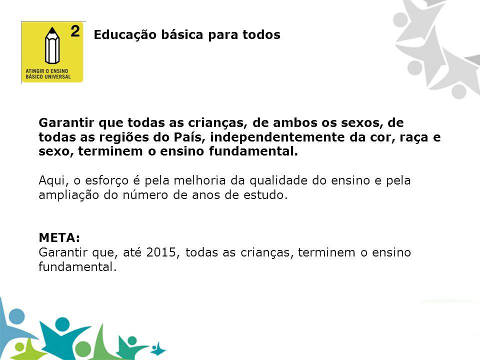 Educação básica para todos No município, em 2000, 4,53% das crianças de 7 a 14 anos não estavam cursando o ensino fundamental.
