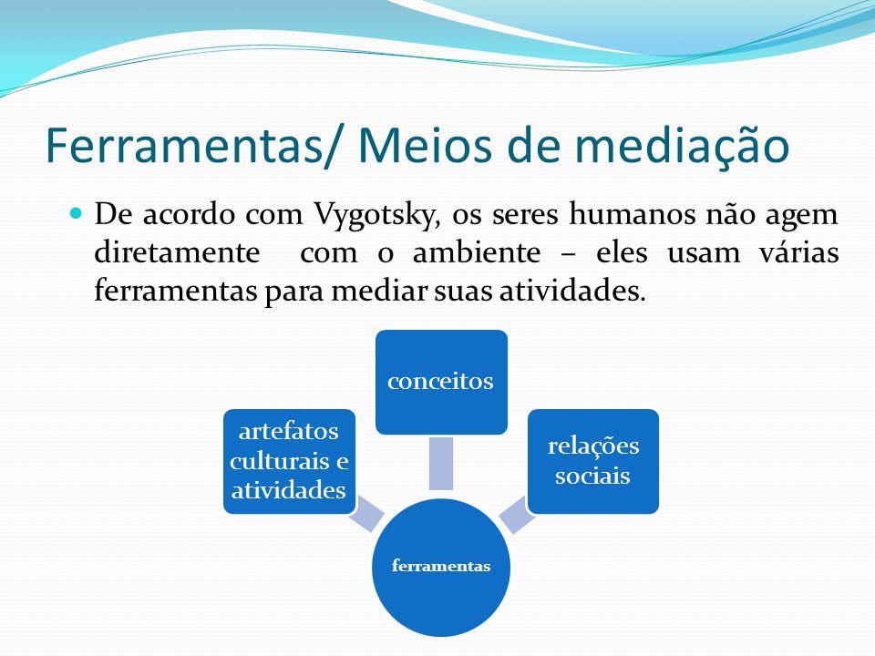 Ferramentas/ Meios de mediação De acordo com Vygotsky, os seres humanos não agem diretamente com o ambiente – eles usam várias ferramentas para mediar suas atividades.