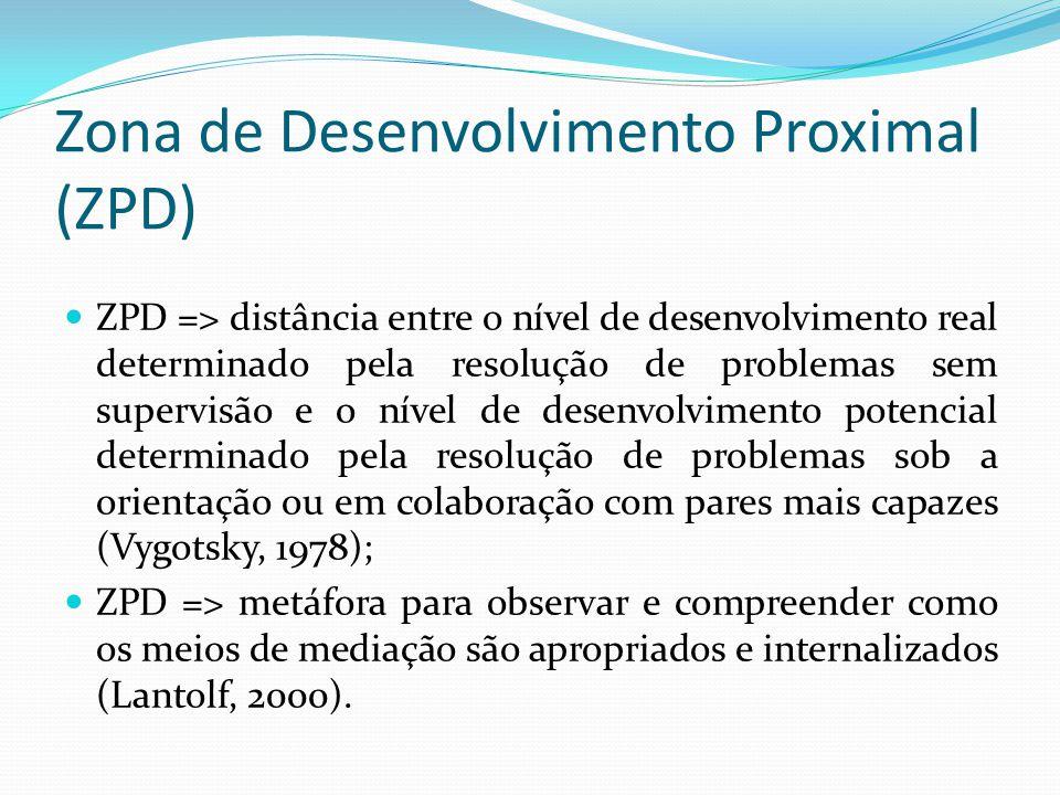 Zona de Desenvolvimento Proximal (ZPD) ZPD => distância entre o nível de desenvolvimento real determinado pela resolução de problemas sem supervisão e