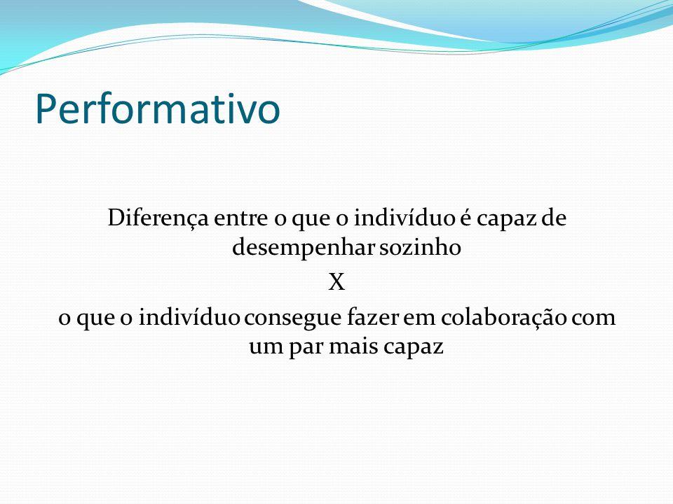 Performativo Diferença entre o que o indivíduo é capaz de desempenhar sozinho X o que o indivíduo consegue fazer em colaboração com um par mais capaz