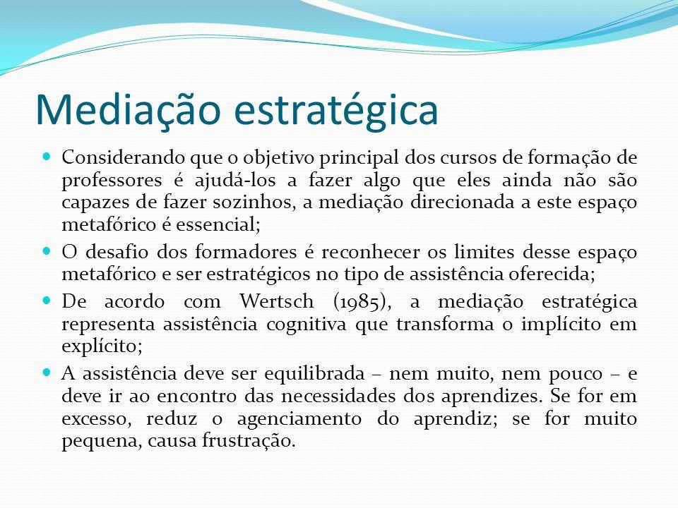 Mediação estratégica Considerando que o objetivo principal dos cursos de formação de professores é ajudá-los a fazer algo que eles ainda não são capazes de fazer sozinhos, a mediação direcionada a este espaço metafórico é essencial; O desafio dos formadores é reconhecer os limites desse espaço metafórico e ser estratégicos no tipo de assistência oferecida; De acordo com Wertsch (1985), a mediação estratégica representa assistência cognitiva que transforma o implícito em explícito; A assistência deve ser equilibrada – nem muito, nem pouco – e deve ir ao encontro das necessidades dos aprendizes.