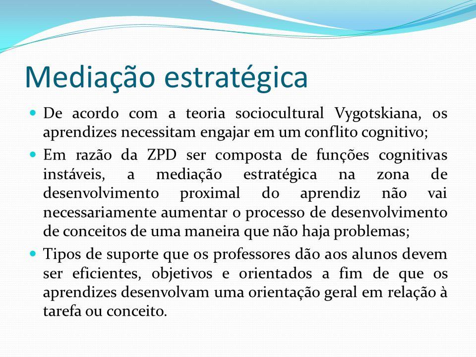 Mediação estratégica De acordo com a teoria sociocultural Vygotskiana, os aprendizes necessitam engajar em um conflito cognitivo; Em razão da ZPD ser