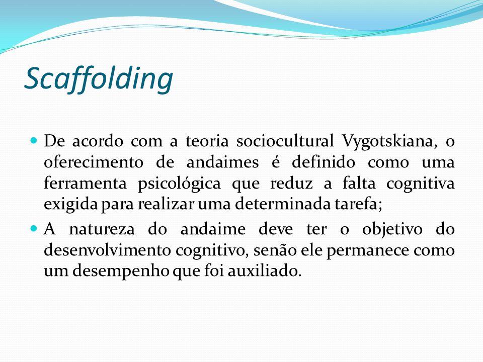 Scaffolding De acordo com a teoria sociocultural Vygotskiana, o oferecimento de andaimes é definido como uma ferramenta psicológica que reduz a falta