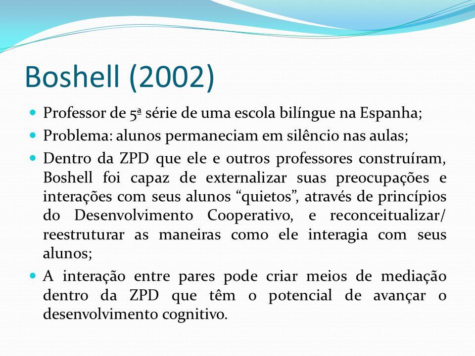 Boshell (2002) Professor de 5ª série de uma escola bilíngue na Espanha; Problema: alunos permaneciam em silêncio nas aulas; Dentro da ZPD que ele e ou