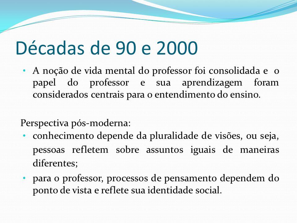 Décadas de 90 e 2000 A noção de vida mental do professor foi consolidada e o papel do professor e sua aprendizagem foram considerados centrais para o