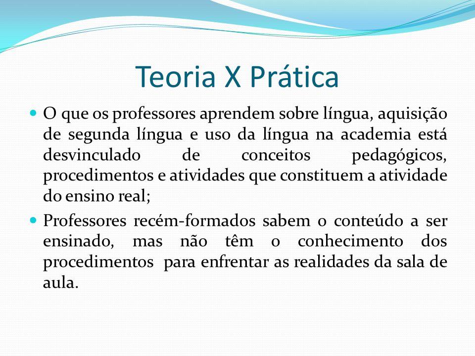Teoria X Prática O que os professores aprendem sobre língua, aquisição de segunda língua e uso da língua na academia está desvinculado de conceitos pe