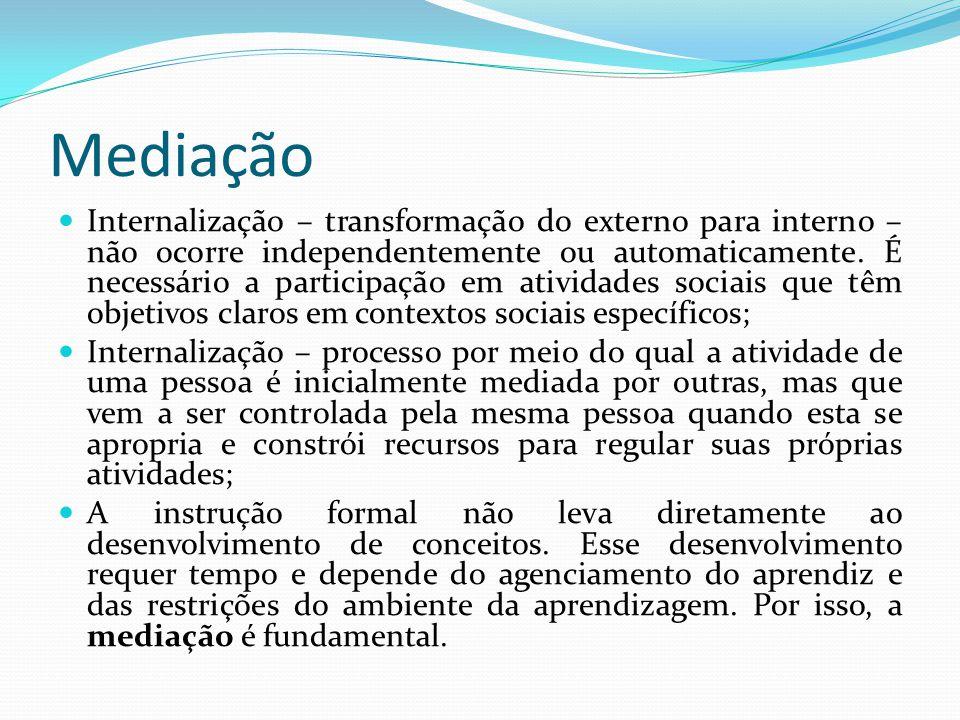 Mediação Internalização – transformação do externo para interno – não ocorre independentemente ou automaticamente. É necessário a participação em ativ