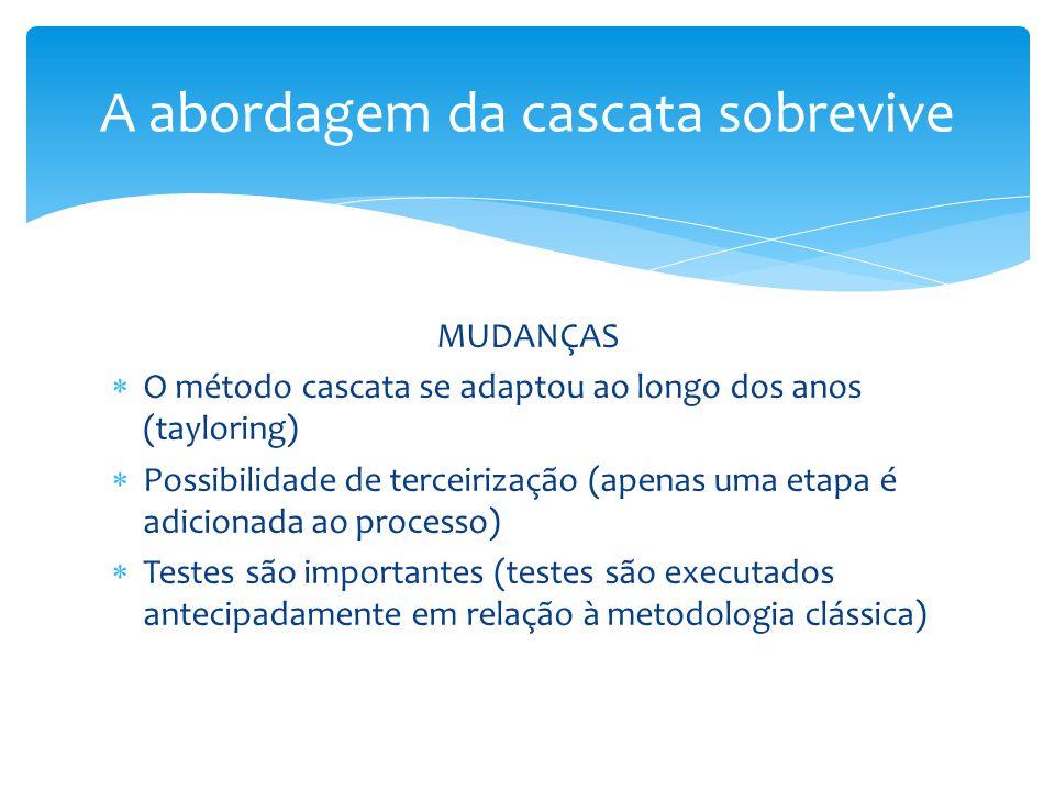 PRÓS Visibilidade (processos bem definidos facilitam o acompanhamento do projeto) Facilmente assimilável (processo simplificado) Nível de maturidade da equipe (equipes ágeis necessitam de profissionais maduros) A abordagem da cascata sobrevive