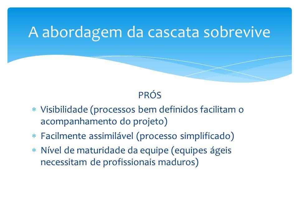PRÓS Visibilidade (processos bem definidos facilitam o acompanhamento do projeto) Facilmente assimilável (processo simplificado) Nível de maturidade d
