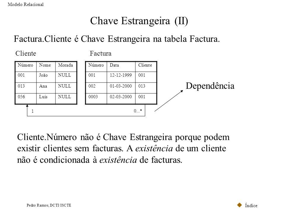 Índice Pedro Ramos, DCTI/ISCTE Chave Estrangeira (II) Factura.Cliente é Chave Estrangeira na tabela Factura. Modelo Relacional NúmeroDataCliente 00112