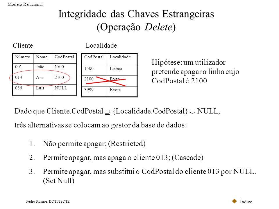Índice Pedro Ramos, DCTI/ISCTE Integridade das Chaves Estrangeiras (Operação Delete) Modelo Relacional CodPostalLocalidade 1500Lisboa 2100Porto 3999Év