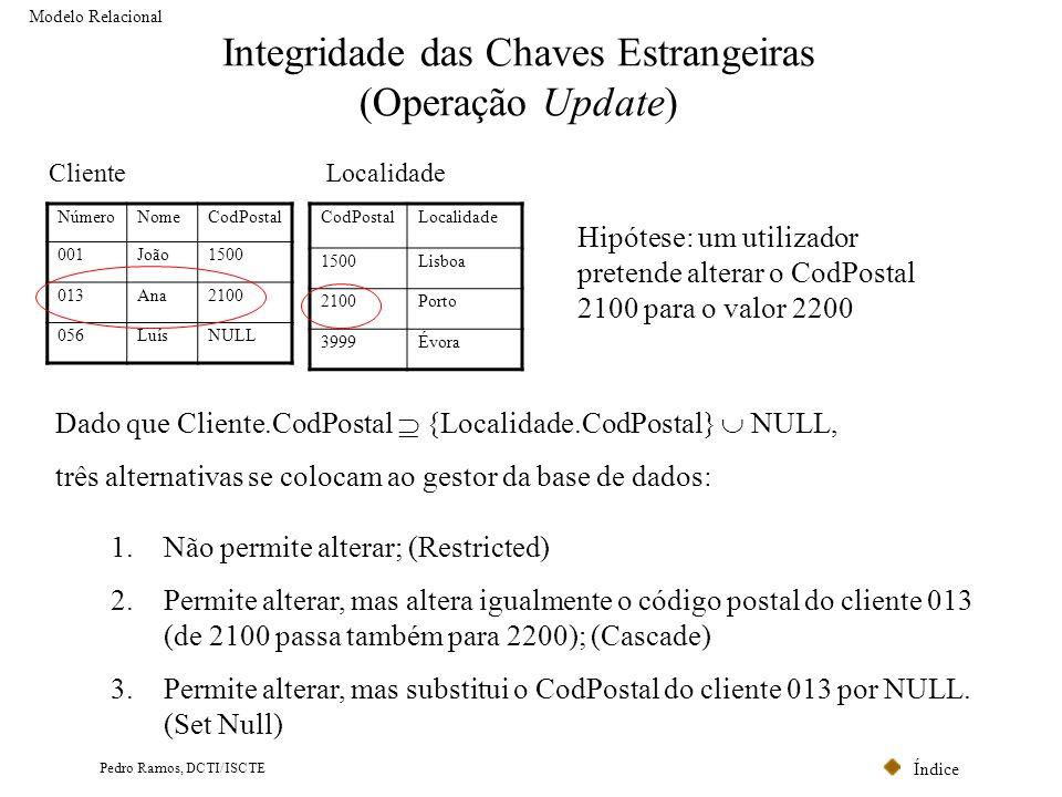 Índice Pedro Ramos, DCTI/ISCTE Integridade das Chaves Estrangeiras (Operação Update) Modelo Relacional CodPostalLocalidade 1500Lisboa 2100Porto 3999Év