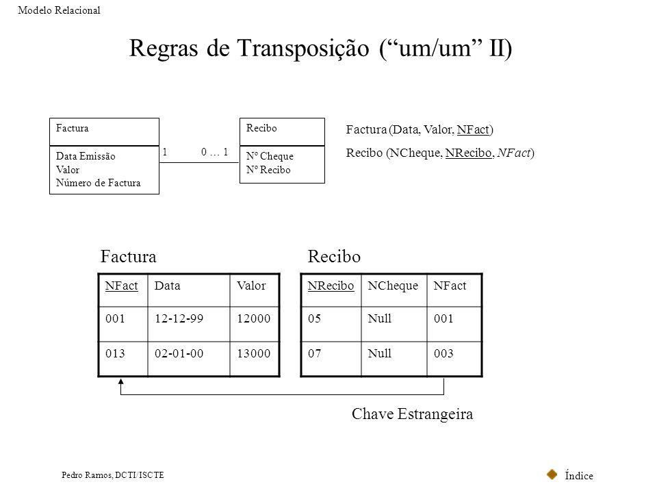 Índice Pedro Ramos, DCTI/ISCTE Regras de Transposição (um/um II) Modelo Relacional Factura Data Emissão Valor Número de Factura Recibo Nº Cheque Nº Re