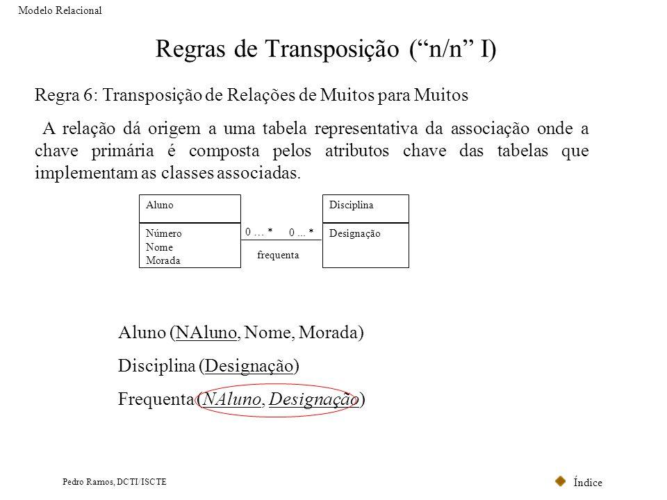 Índice Pedro Ramos, DCTI/ISCTE Regras de Transposição (n/n I) Modelo Relacional Regra 6: Transposição de Relações de Muitos para Muitos A relação dá o