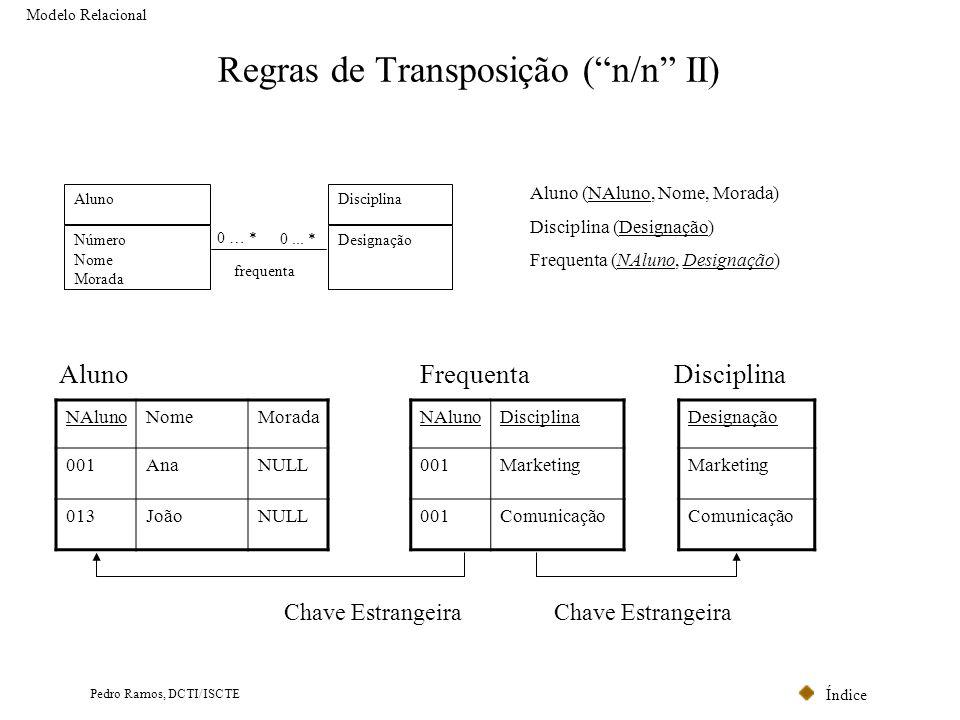 Índice Pedro Ramos, DCTI/ISCTE Regras de Transposição (n/n II) Modelo Relacional Chave Estrangeira NAlunoNomeMorada 001AnaNULL 013JoãoNULL Designação