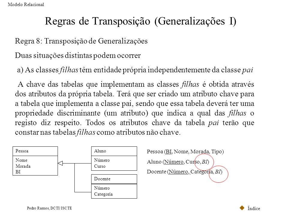 Índice Pedro Ramos, DCTI/ISCTE Regras de Transposição (Generalizações I) Modelo Relacional Regra 8: Transposição de Generalizações Duas situações dist