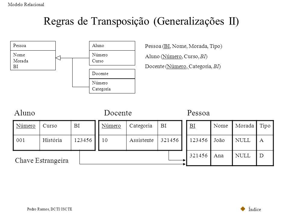 Índice Pedro Ramos, DCTI/ISCTE Regras de Transposição (Generalizações II) Modelo Relacional Chave Estrangeira NúmeroCursoBI 001História123456 BINomeMo