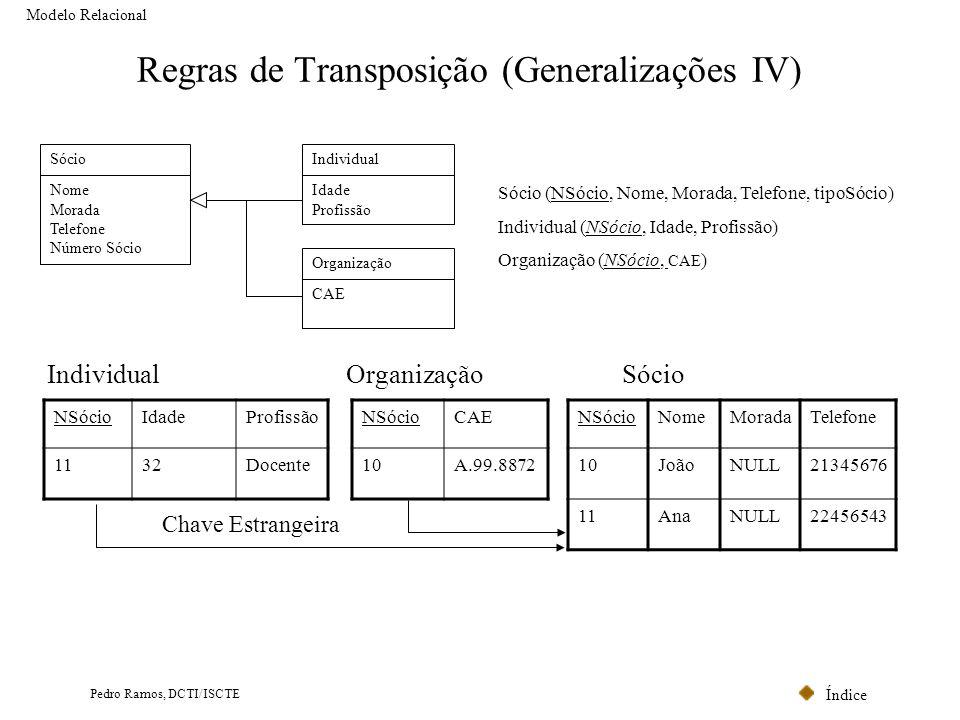 Índice Pedro Ramos, DCTI/ISCTE Regras de Transposição (Generalizações IV) Modelo Relacional Chave Estrangeira NSócioIdadeProfissão 1132Docente NSócioN