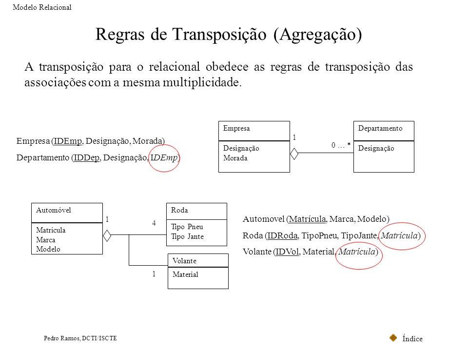 Índice Pedro Ramos, DCTI/ISCTE Regras de Transposição (Agregação) Modelo Relacional A transposição para o relacional obedece as regras de transposição