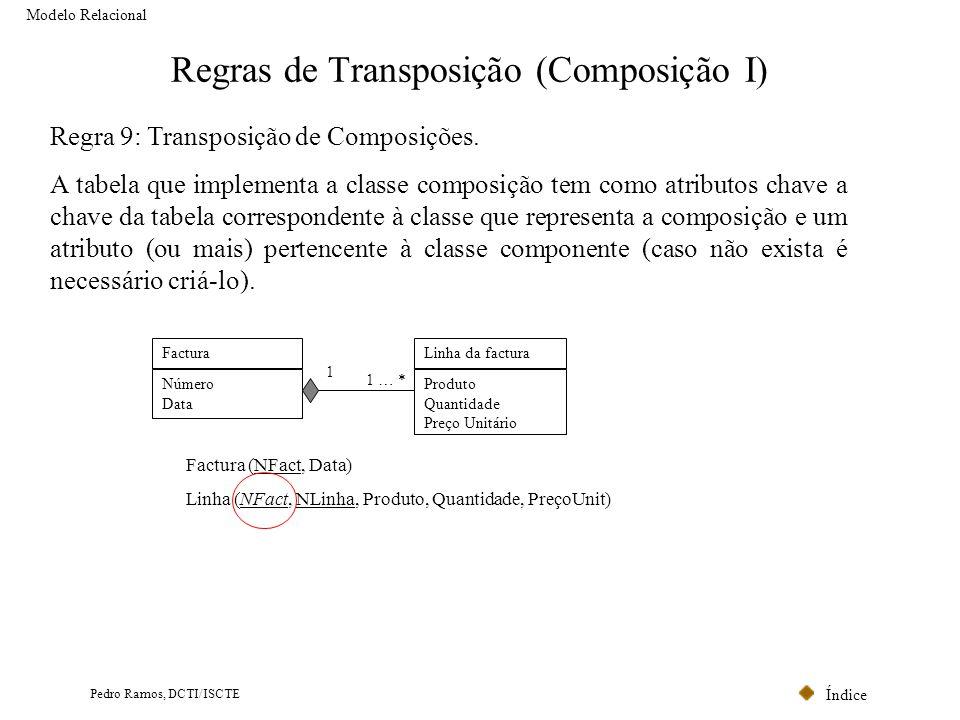 Índice Pedro Ramos, DCTI/ISCTE Regras de Transposição (Composição I) Modelo Relacional Regra 9: Transposição de Composições. A tabela que implementa a